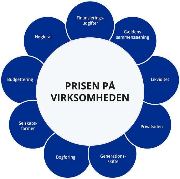 Oekonomihus_PrisenPaaVirksomheden_rund (1)